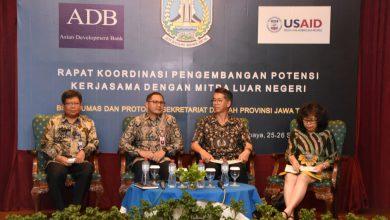 Photo of Karo Humas Dan Protokol Membuka Rakor Pengembangan Potensi Kerjasama LN