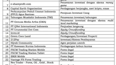 Photo of Akhirnya PT QN International Indonesia (QNet) Masuk Dalam Daftar Ilegal Investasi Di Rilis Oleh OJK/Satgas Waspada Investasi (rilis no. 12).