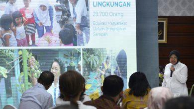 Photo of Menteri PPPA Jadikan Program Pemberdayaan Perempuan dan Perlindungan Anak Surabaya Sebagai Role Model Nasional