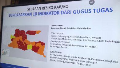 Photo of Gubernur Khofifah: Alhamdulilah, Empat Wilayah Jatim Sudah Berstatus Zona Kuning