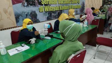 Photo of Kodim 0817 Gresik Kembali Berikan Vaksinasi Kepada Personil Jajaran, Anggota Persit, Purnawirawan Serta KBT